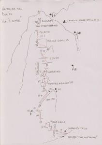 Messner, Anticima del dente